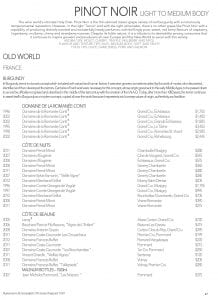 Master Wine List 18 218x300 - GUIDE - Eating and Drinking at the Conrad Maldives