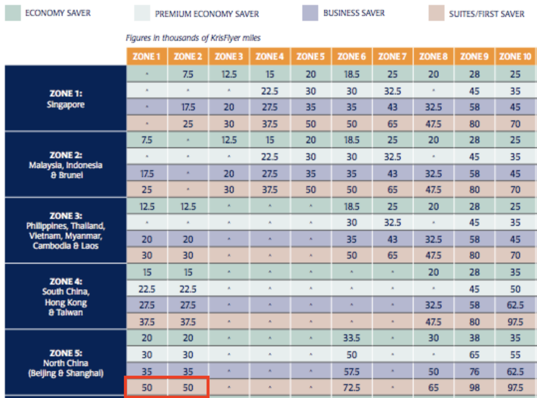 SQ old award chart - REVIEW - Singapore Airlines : (NEW) First Class Suites - A380 - Shanghai (PVG) to Singapore (SIN)
