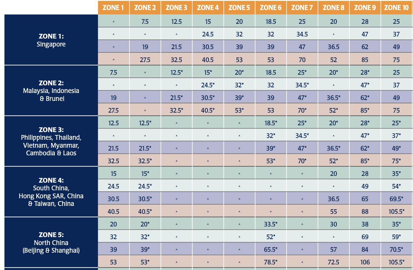 new SQ award chart - REVIEW - Singapore Airlines : (NEW) First Class Suites - A380 - Shanghai (PVG) to Singapore (SIN)